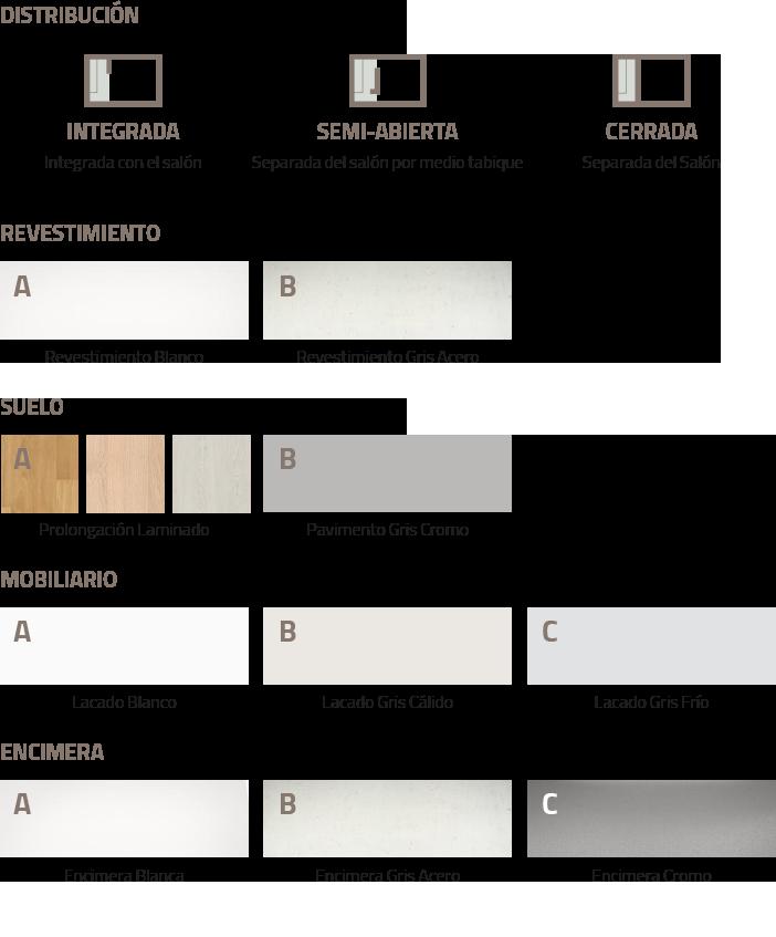personaliza-cocina-okokoko